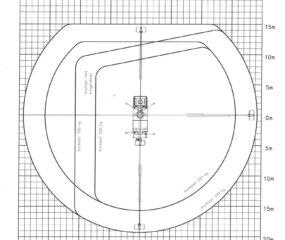 zakres pracy podnosnik 30 metrowy