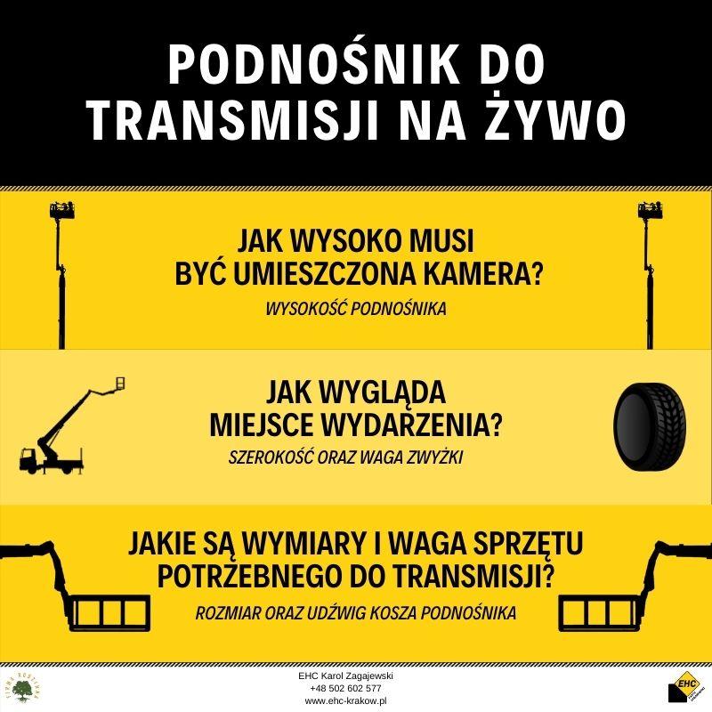 transmisje na zywo z podnosnika